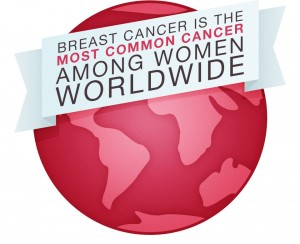breast cancer world